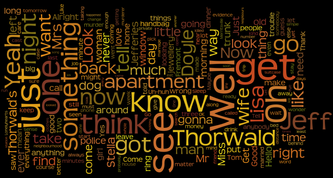 wordle_rear_window_alldialogue